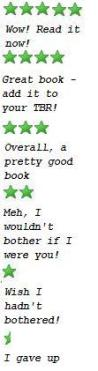My book ratings